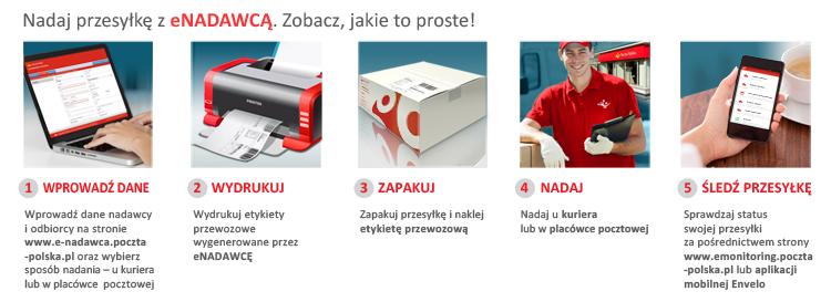 5bbc7234c52854 Poczta Polska